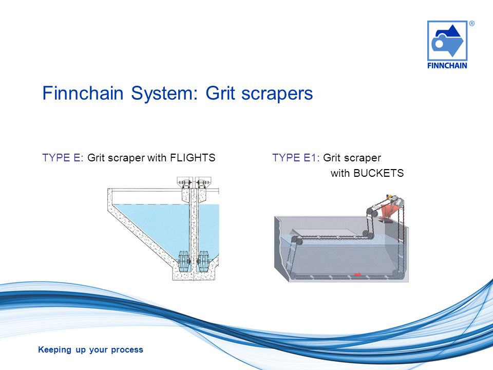 Keeping up your process Finnchain System: Grit scrapers TYPE E: Grit scraper with FLIGHTSTYPE E1: Grit scraper with BUCKETS