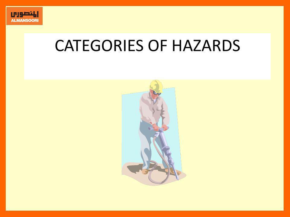 CATEGORIES OF HAZARDS