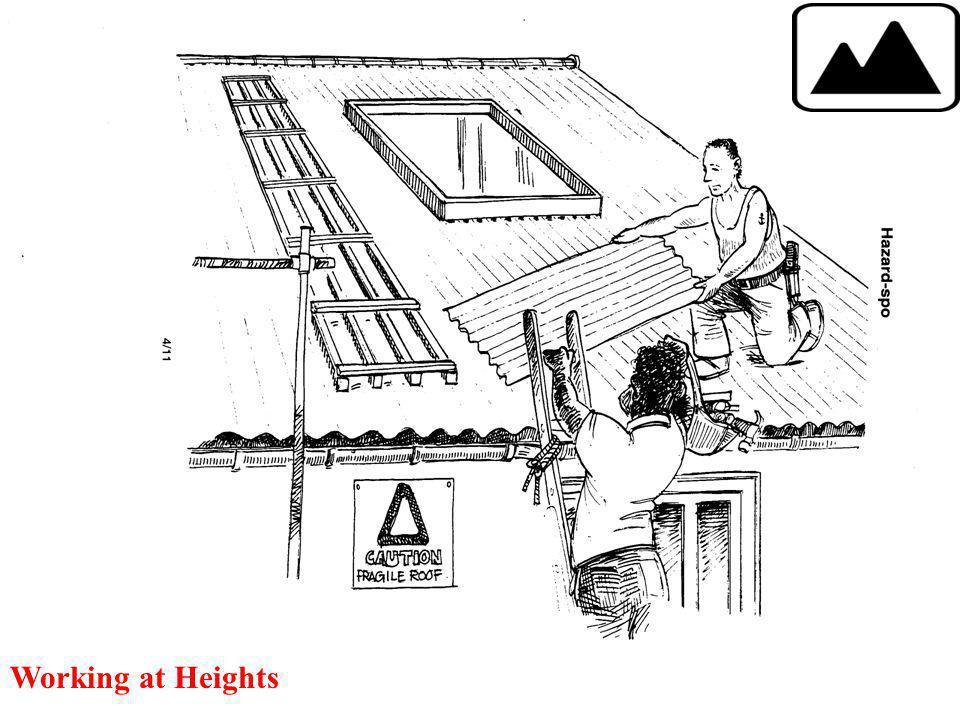 Hazard Awareness – Spot the Hazards Working at Heights
