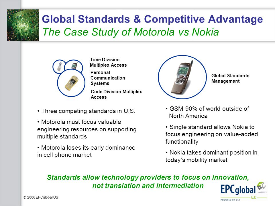 2006 EPCglobal US Global Standards & Competitive Advantage The Case Study of Motorola vs Nokia Personal Communication Systems Code Division Multiplex