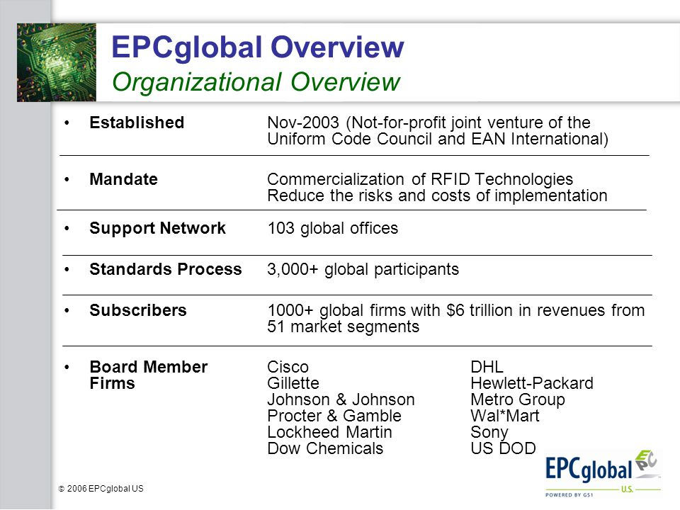 2006 EPCglobal US EPCglobal Overview Organizational Overview Established Nov-2003 (Not-for-profit joint venture of the Uniform Code Council and EAN In