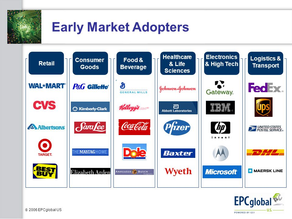 2006 EPCglobal US Early Market Adopters Retail Consumer Goods Food & Beverage Healthcare & Life Sciences Electronics & High Tech Logistics & Transport