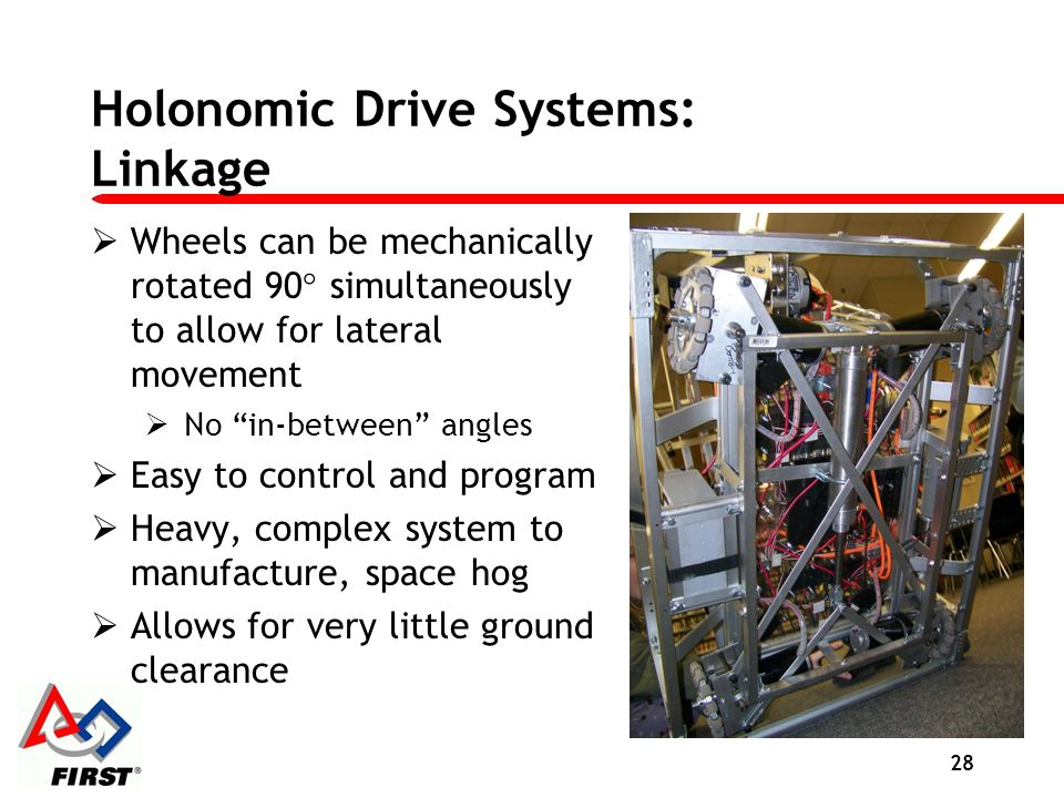 Holonomic Drive Systems: Linkage Wheels can be mechanically rotated 90° simultaneously to allow for lateral movement No in-between angles Easy to cont