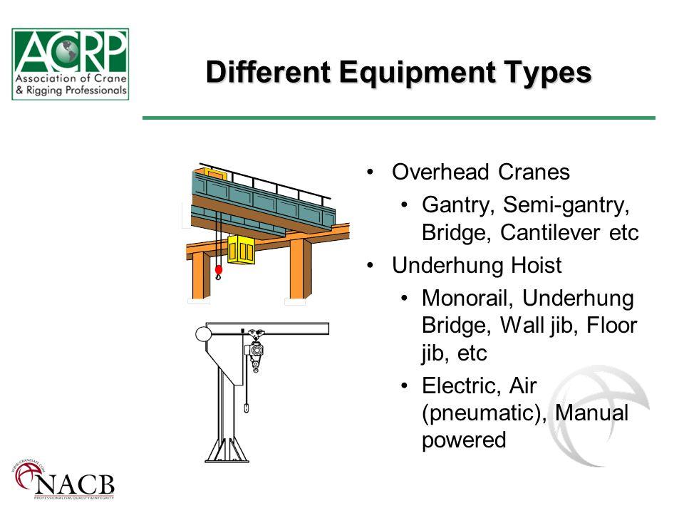 Different Equipment Types Overhead Cranes Gantry, Semi-gantry, Bridge, Cantilever etc Underhung Hoist Monorail, Underhung Bridge, Wall jib, Floor jib, etc Electric, Air (pneumatic), Manual powered