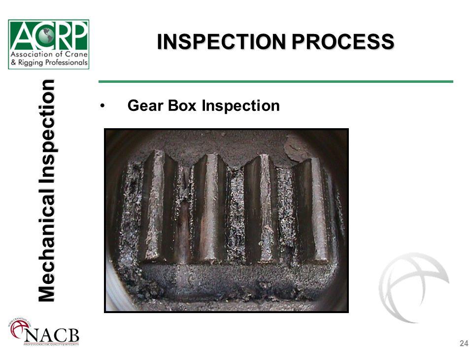 INSPECTION PROCESS 24 Gear Box Inspection Mechanical Inspection