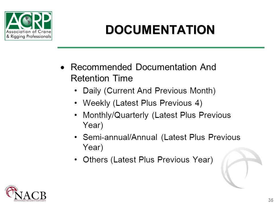DOCUMENTATION Recommended Documentation And Retention Time Daily (Current And Previous Month) Weekly (Latest Plus Previous 4) Monthly/Quarterly (Latest Plus Previous Year) Semi-annual/Annual (Latest Plus Previous Year) Others (Latest Plus Previous Year) 35