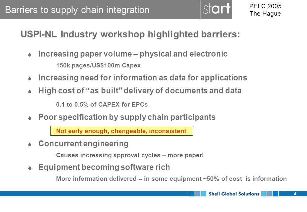4 PELC 2005 The Hague Barriers to supply chain integration Increasing paper volume – physical and electronic 150k pages/US$100m Capex Increasing need
