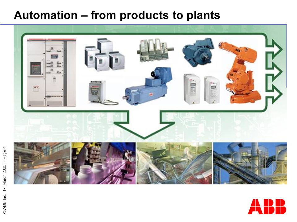 © ABB Inc. 17 March 2005 - Page 4 Automation – from products to plants