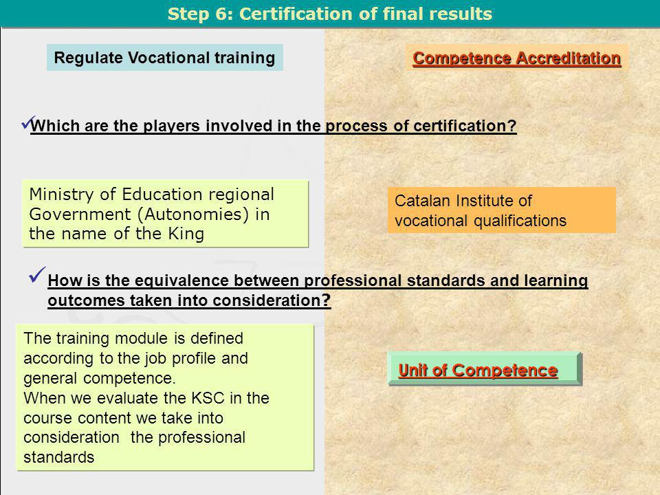 Step 6: Certification of final results Which are the players involved in the process of certification.