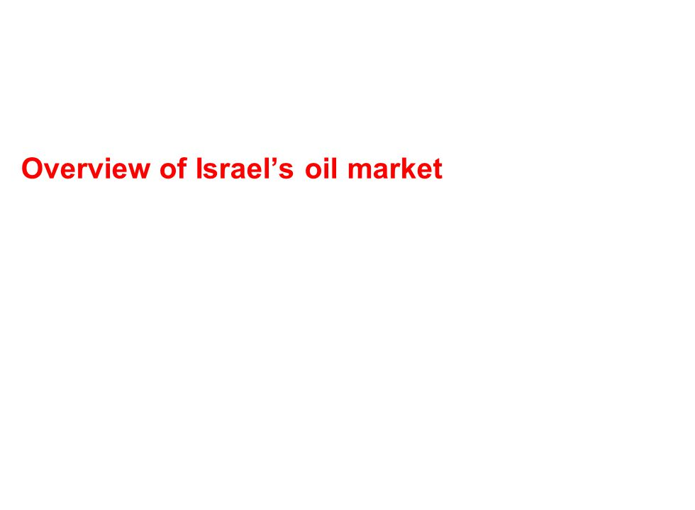 Overview of Israels oil market