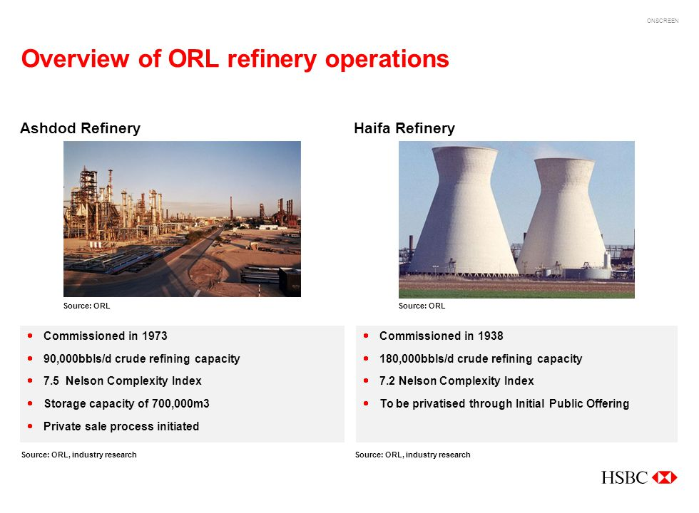ONSCREEN Overview of ORL refinery operations Ashdod Refinery Commissioned in 1973 90,000bbls/d crude refining capacity 7.5 Nelson Complexity Index Sto