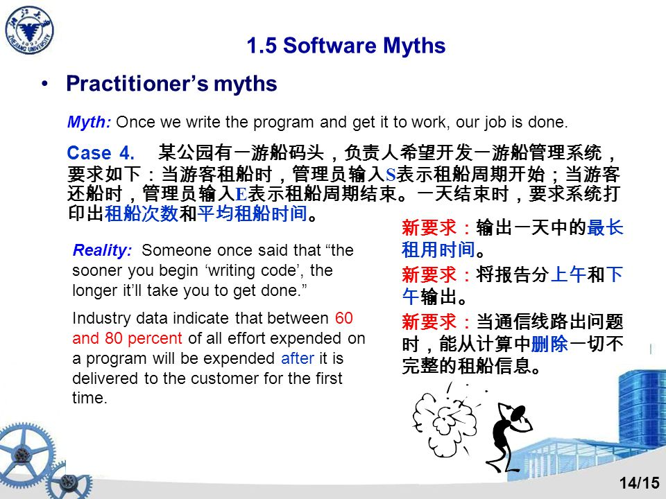 1.5 Software Myths Customer myths Myth: Project requirements continually change, but change can be easily accommodated because software is flexible. R