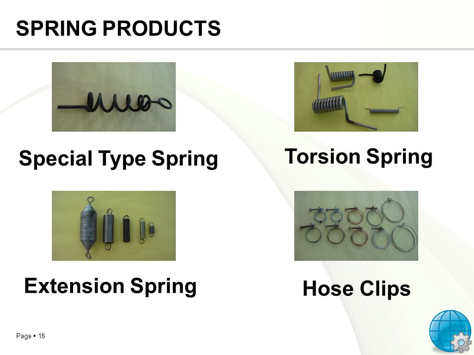 Page 18 SPRING PRODUCTS Torsion Spring Hose Clips Special Type Spring Extension Spring