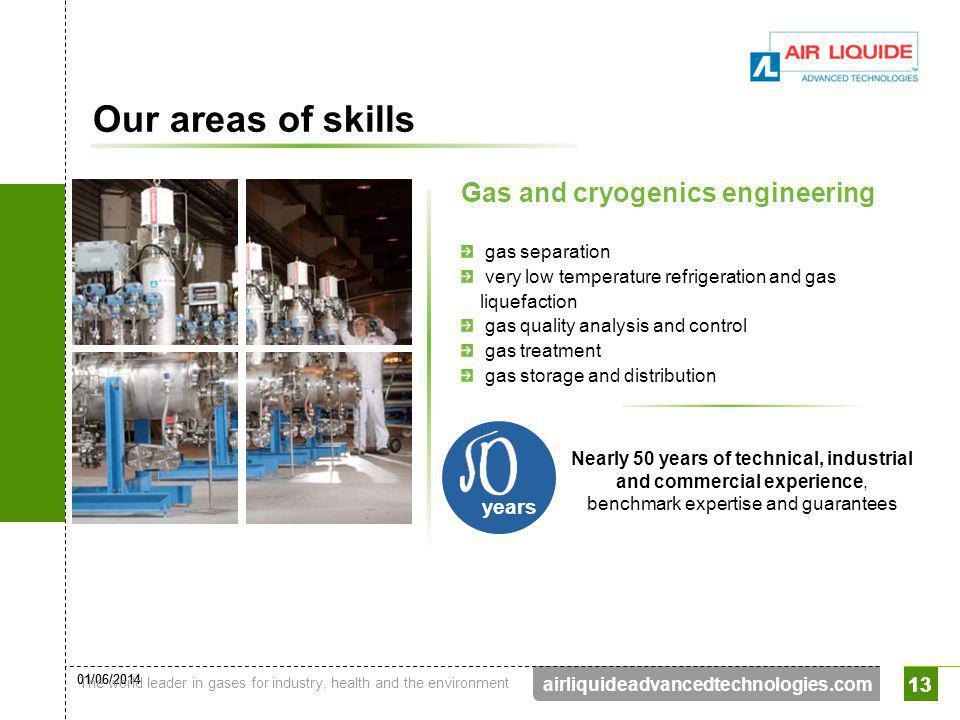 01/06/2014 The world leader in gases for industry, health and the environment 13 airliquideadvancedtechnologies.com 13 Our areas of skills Gas and cry