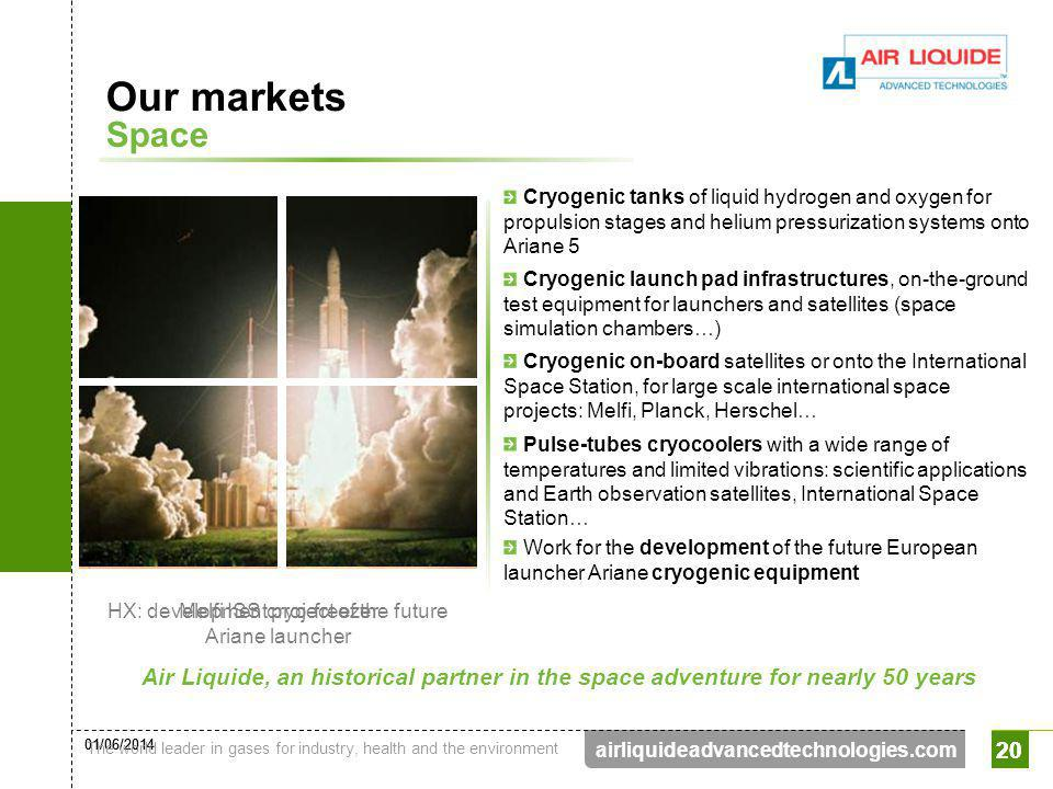 01/06/2014 The world leader in gases for industry, health and the environment 20 airliquideadvancedtechnologies.com 20 Our markets Space Air Liquide,