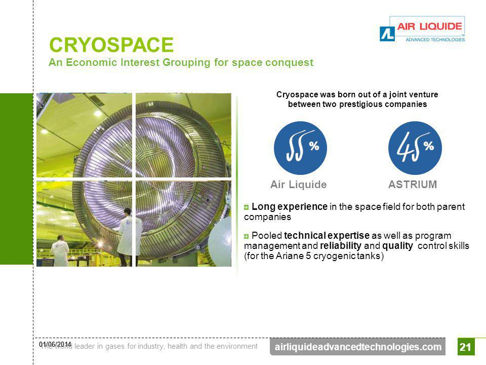 01/06/2014 The world leader in gases for industry, health and the environment 21 airliquideadvancedtechnologies.com 21 Cryospace was born out of a joi