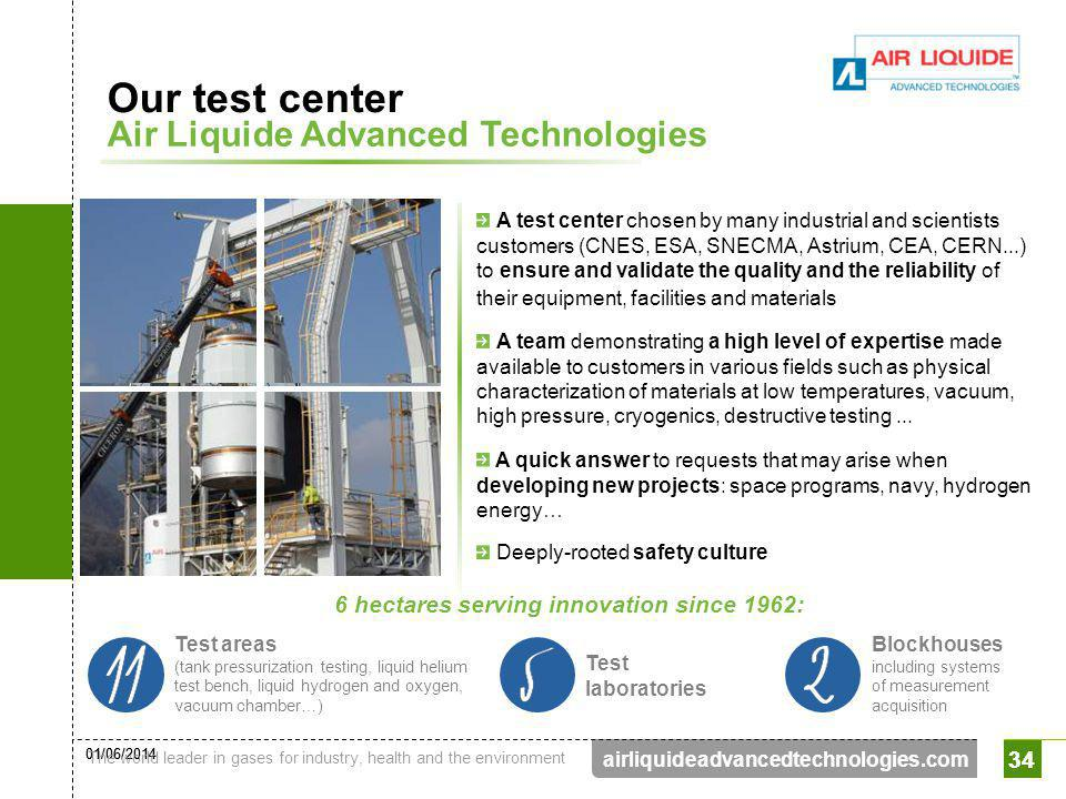 01/06/2014 The world leader in gases for industry, health and the environment 34 airliquideadvancedtechnologies.com 34 Our test center Air Liquide Adv