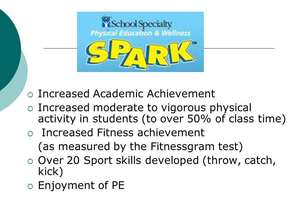 Increased Academic Achievement Increased moderate to vigorous physical activity in students (to over 50% of class time) Increased Fitness achievement (as measured by the Fitnessgram test) Over 20 Sport skills developed (throw, catch, kick) Enjoyment of PE