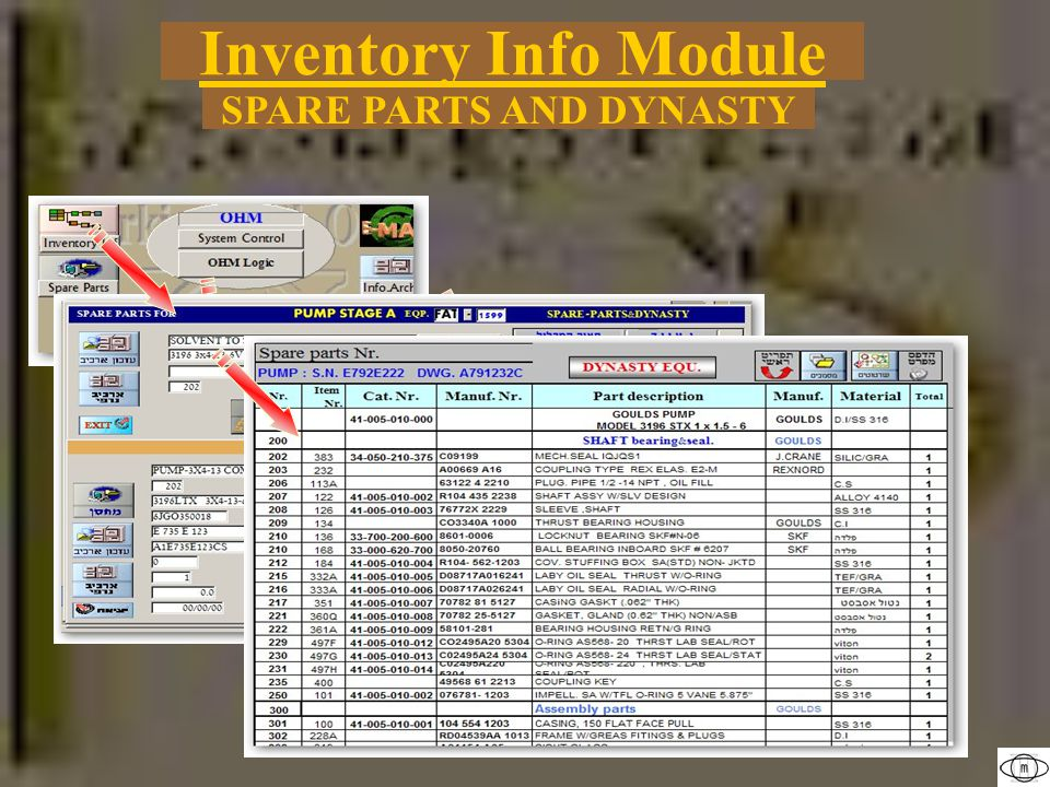 Inventory Info Module SPARE PARTS AND DYNASTY