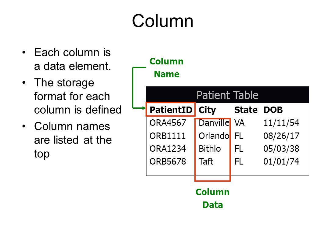 Column Each column is a data element.