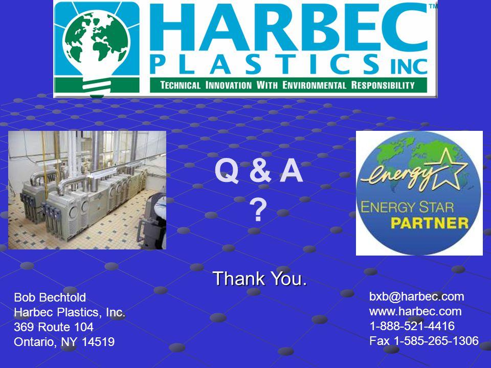 Thank You. bxb@harbec.com www.harbec.com 1-888-521-4416 Fax 1-585-265-1306 Bob Bechtold Harbec Plastics, Inc. 369 Route 104 Ontario, NY 14519 Q & A ?