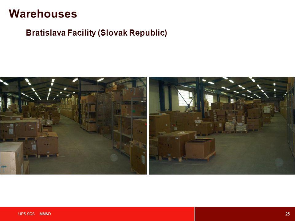 25 UPS SCS MM&D Bratislava Facility (Slovak Republic) Warehouses