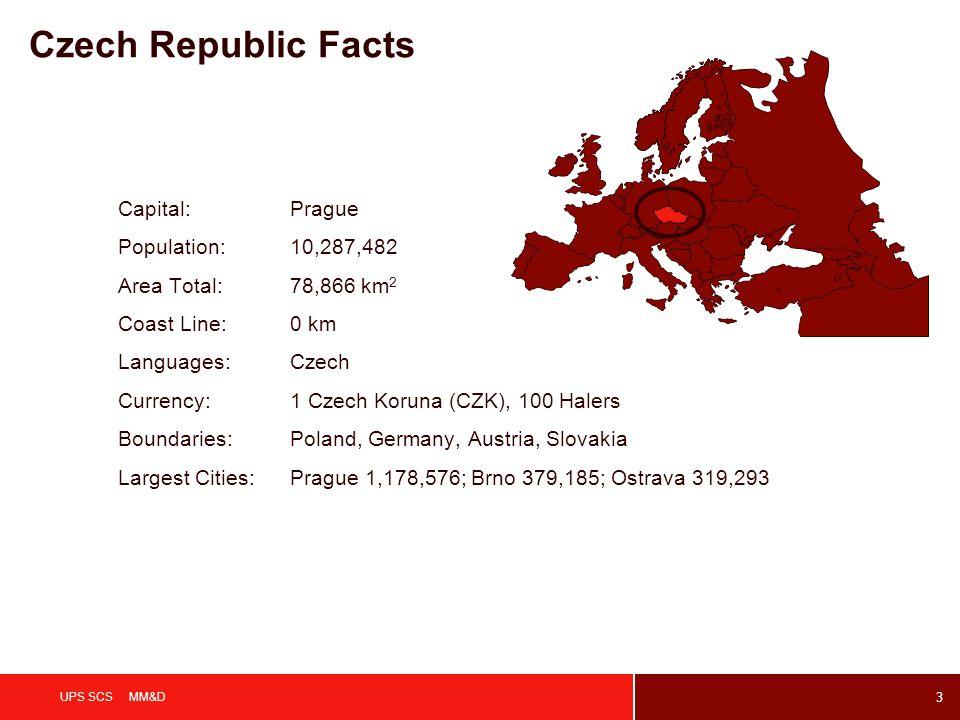 3 UPS SCS MM&D Czech Republic Facts Capital:Prague Population:10,287,482 Area Total:78,866 km 2 Coast Line:0 km Languages:Czech Currency:1 Czech Koruna (CZK), 100 Halers Boundaries:Poland, Germany, Austria, Slovakia Largest Cities:Prague 1,178,576; Brno 379,185; Ostrava 319,293