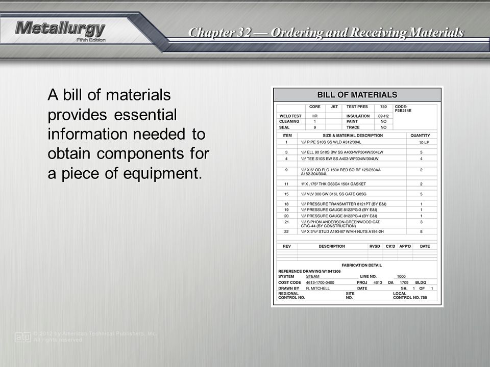 Chapter 32 Ordering and Receiving Materials A bill of materials provides essential information needed to obtain components for a piece of equipment.