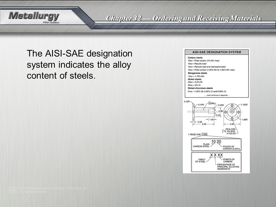 Chapter 32 Ordering and Receiving Materials The AISI-SAE designation system indicates the alloy content of steels.