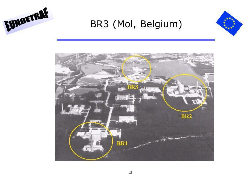 13 BR3 (Mol, Belgium)