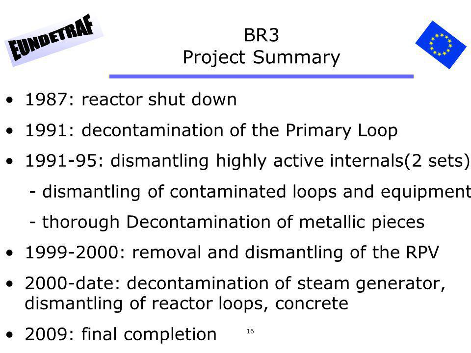 16 BR3 Project Summary 1987: reactor shut down 1991: decontamination of the Primary Loop 1991-95: dismantling highly active internals(2 sets) - disman