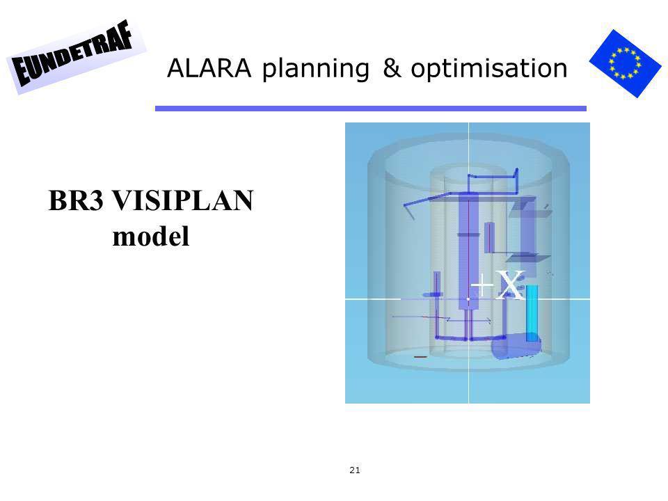 21 ALARA planning & optimisation BR3 VISIPLAN model