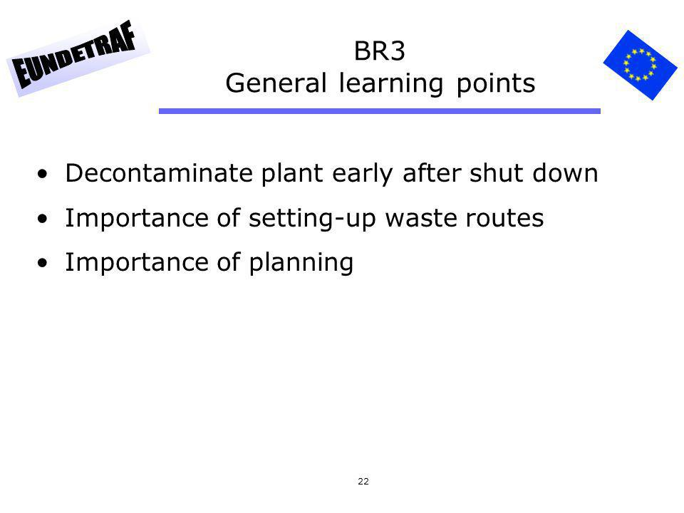 22 BR3 General learning points Decontaminate plant early after shut down Importance of setting-up waste routes Importance of planning