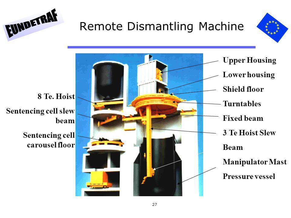 27 Remote Dismantling Machine Upper Housing Lower housing Shield floor Turntables Fixed beam 3 Te Hoist Slew Beam Manipulator Mast Pressure vessel 8 T