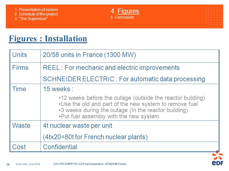 Grenoble, June 2008 GOLFECH NPP\TX-CLE\Fuel preparation - RONZANI Franck 34 4. Figures 5. Conclusion 1. Presentation of system 2. Schedule of the proj