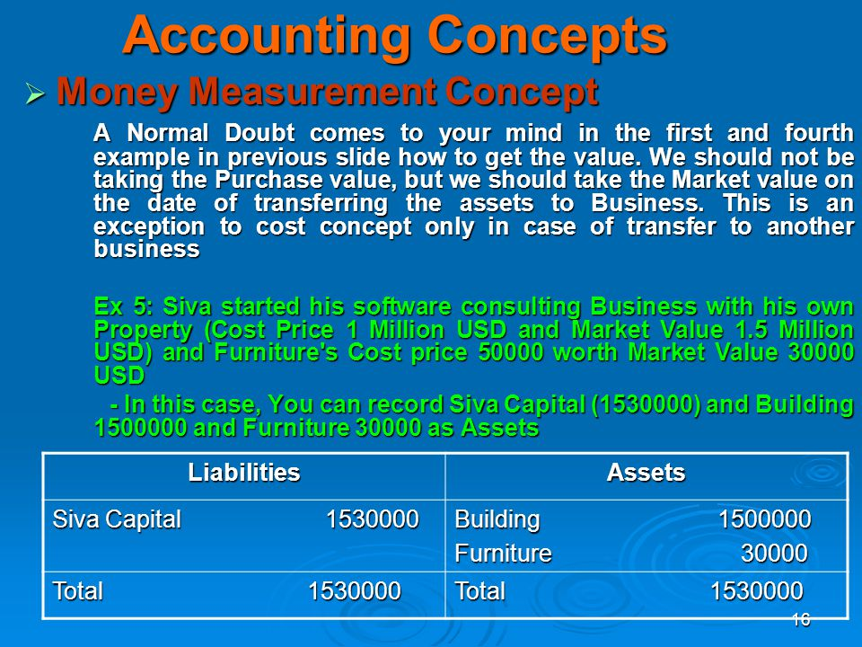 16 Accounting Concepts Money Measurement Concept Money Measurement Concept A Normal Doubt comes to your mind in the first and fourth example in previo