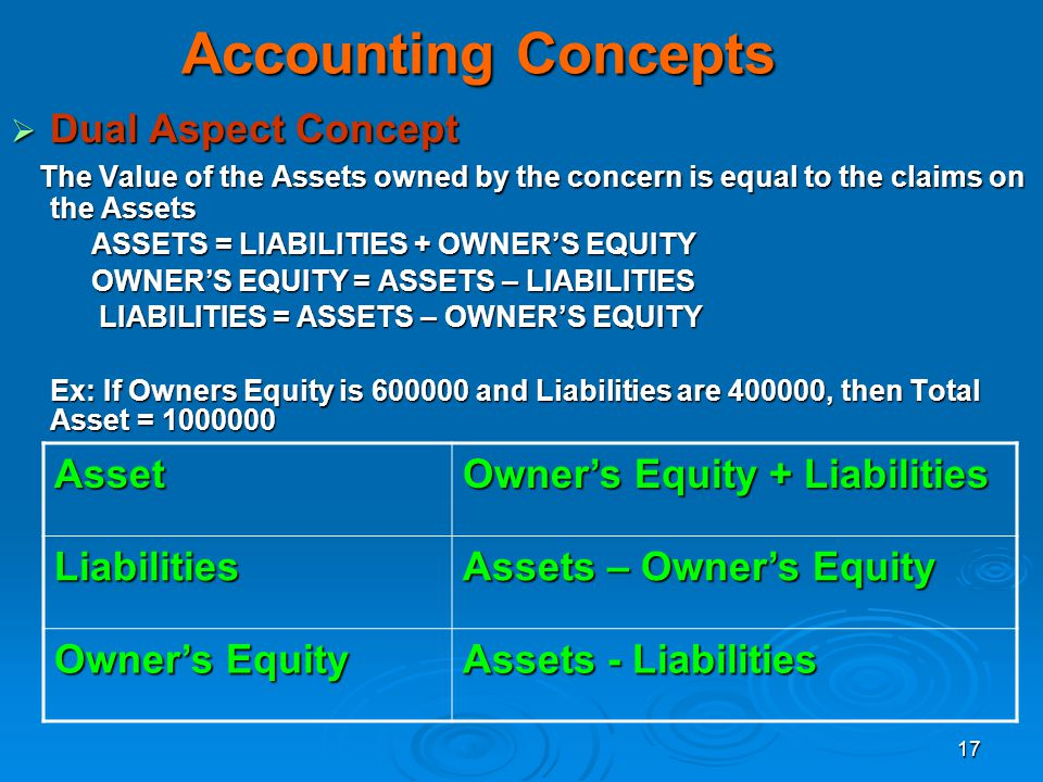17 Accounting Concepts Dual Aspect Concept Dual Aspect Concept The Value of the Assets owned by the concern is equal to the claims on the Assets The V