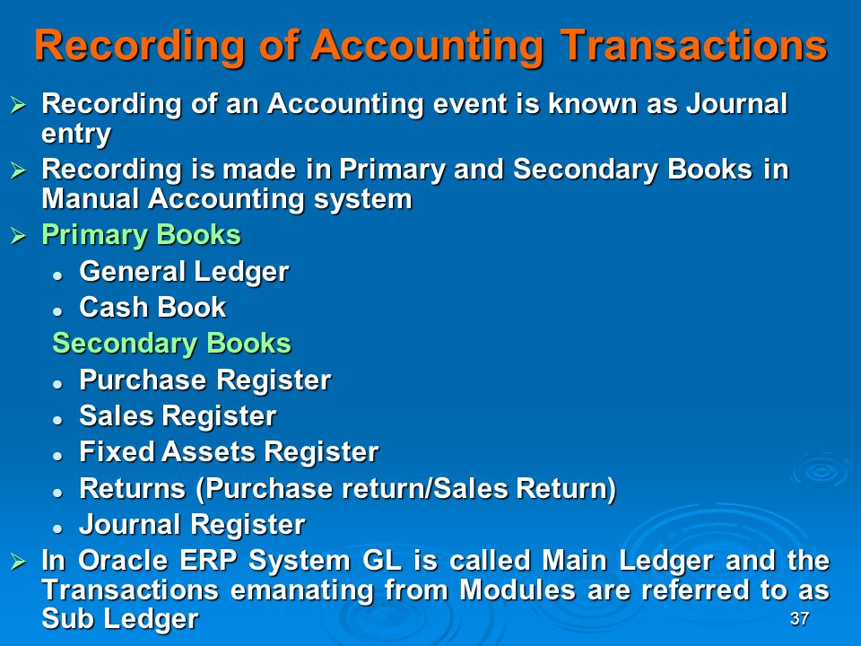 37 Recording of Accounting Transactions Recording of an Accounting event is known as Journal entry Recording of an Accounting event is known as Journa