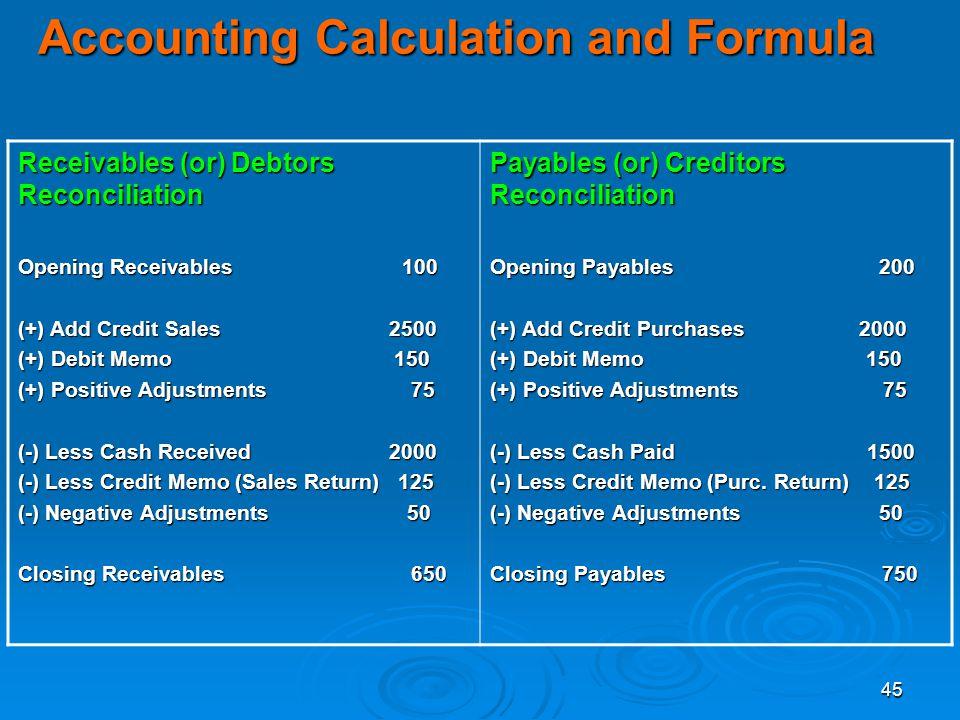 45 Accounting Calculation and Formula Receivables (or) Debtors Reconciliation Opening Receivables 100 (+) Add Credit Sales 2500 (+) Debit Memo 150 (+)