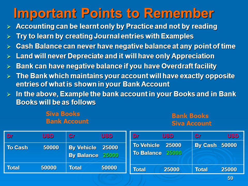 59 Important Points to Remember Accounting can be learnt only by Practice and not by reading Accounting can be learnt only by Practice and not by read