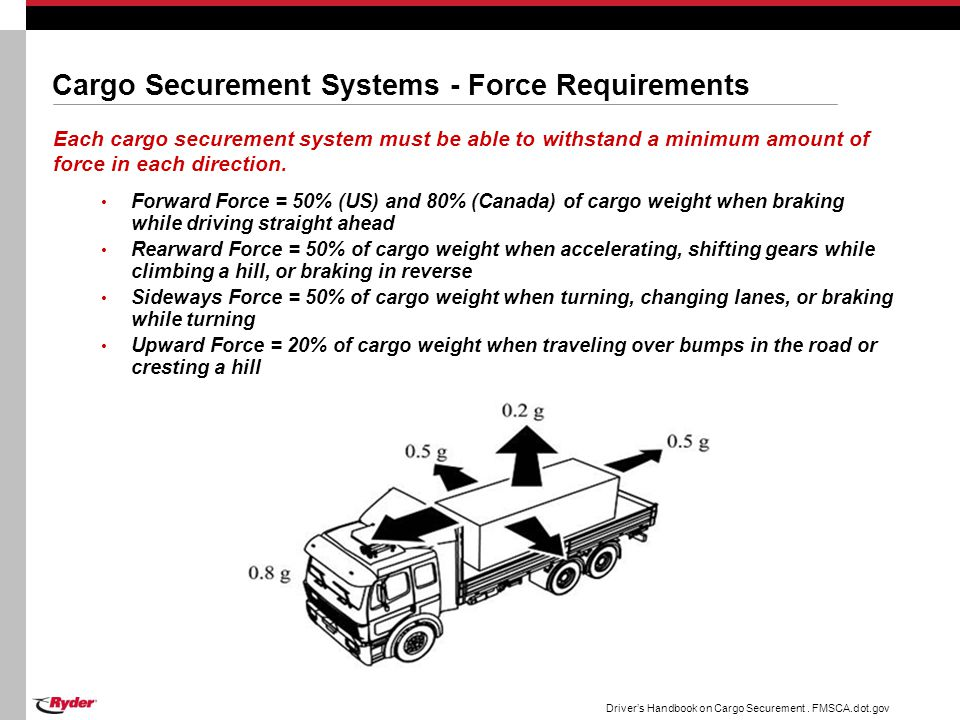 Cargo Securement Systems - Force Requirements Each cargo securement system must be able to withstand a minimum amount of force in each direction. Forw