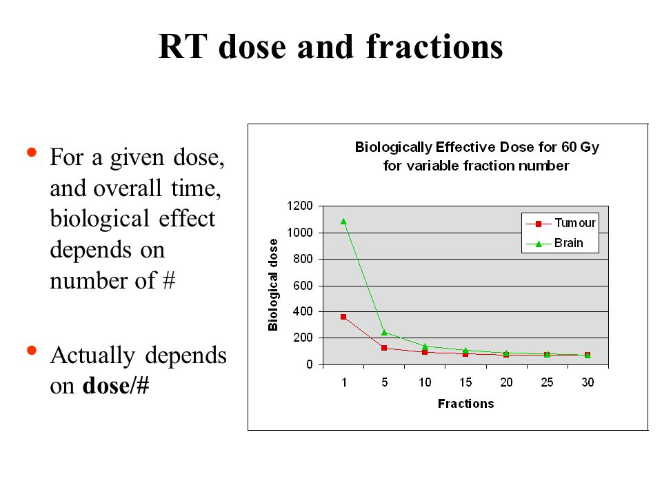 RT dose and fractions For a given dose, and overall time, biological effect depends on number of # Actually depends on dose/#