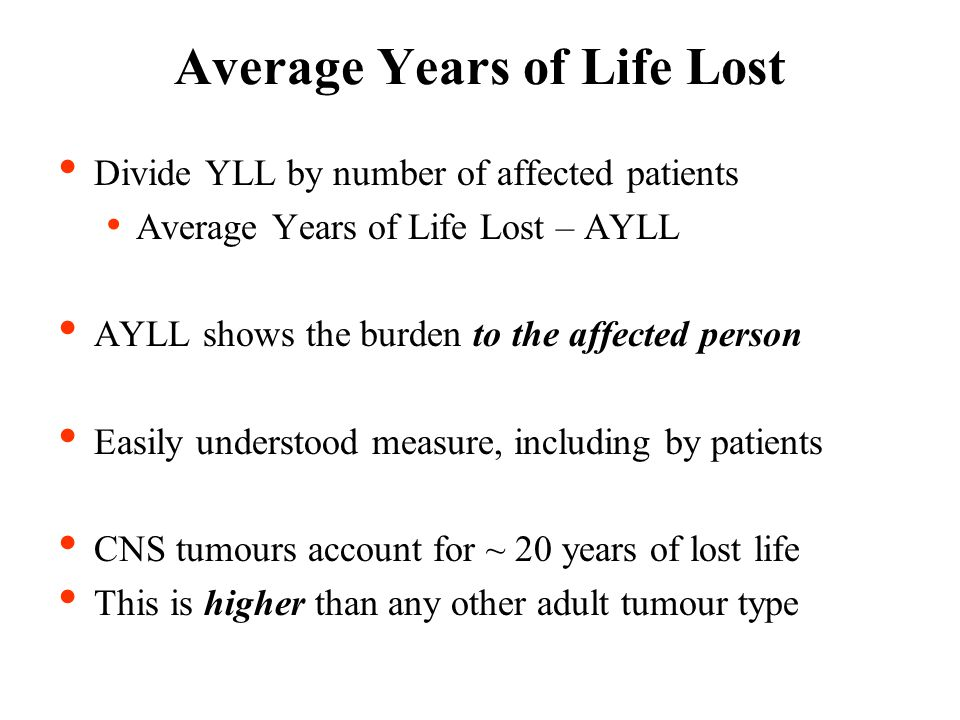 Average Years of Life Lost Divide YLL by number of affected patients Average Years of Life Lost – AYLL AYLL shows the burden to the affected person Easily understood measure, including by patients CNS tumours account for ~ 20 years of lost life This is higher than any other adult tumour type