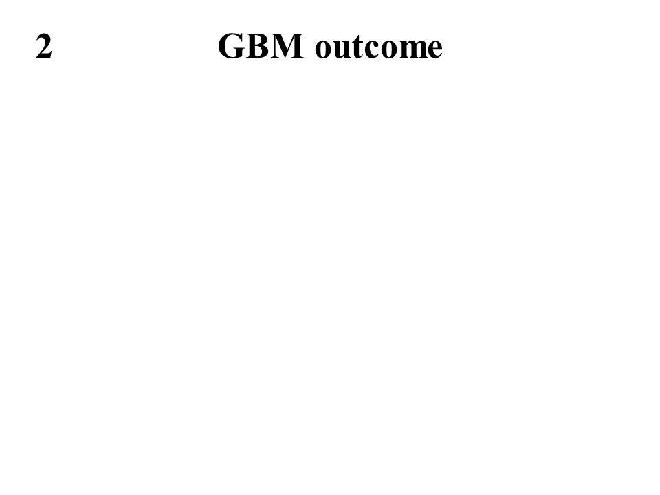 GBM outcome 2