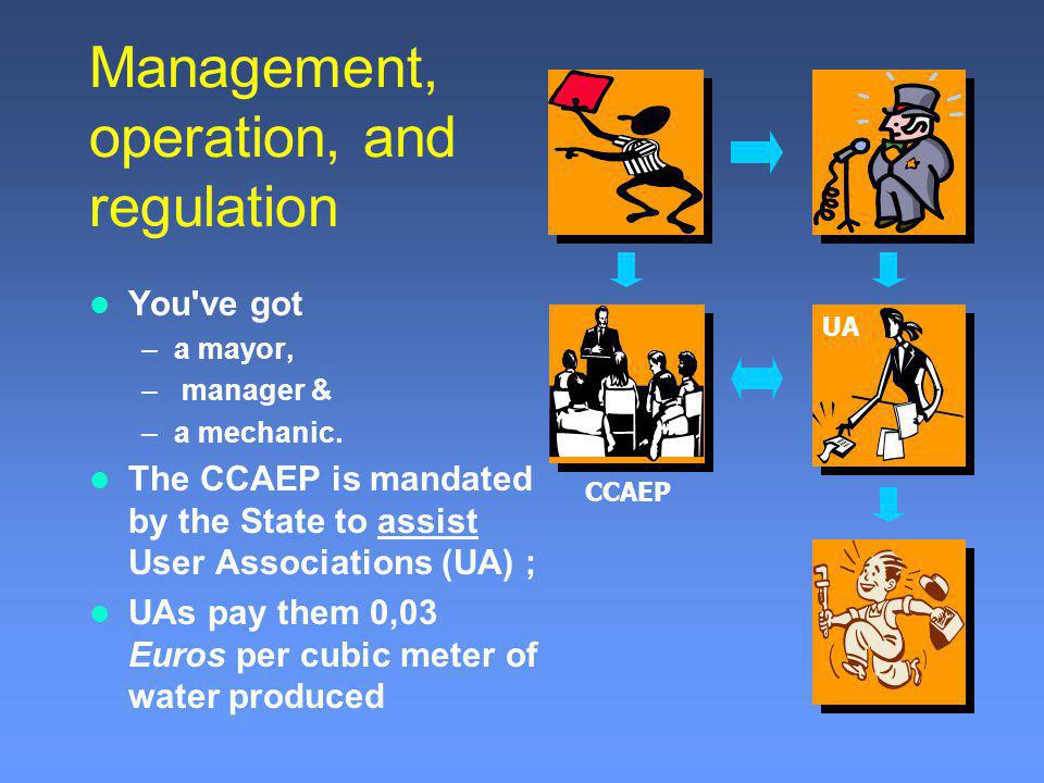 CCAEP A management advisory unit (MAU) Daily contact using short wave radios keeps the client- consultant relationship alive.