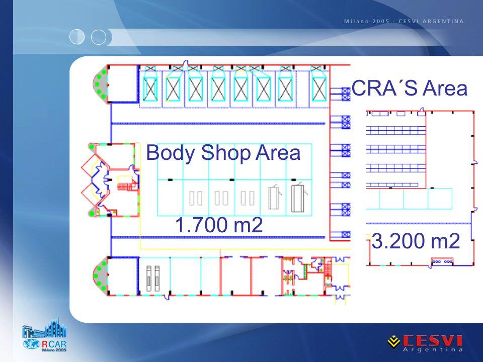 Body Shop Area CRA´S Area 1.700 m2 3.200 m2
