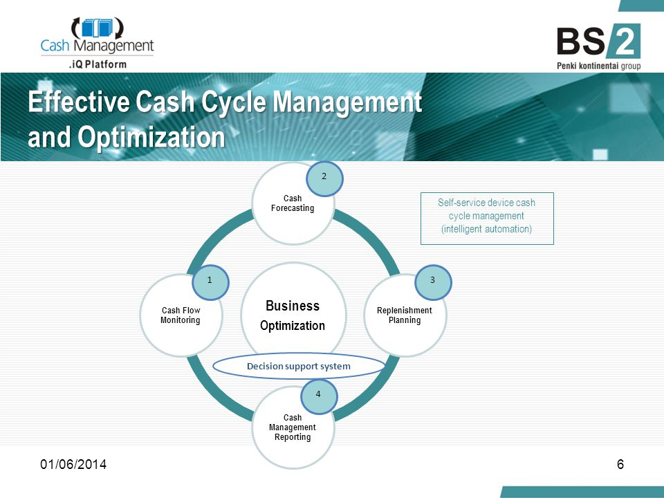 Effective Cash Cycle Management and Optimization Business Optimization Cash Forecasting Replenishment Planning Cash Management Reporting Cash Flow Monitoring 4 Decision support system 2 31 Self-service device cash cycle management (intelligent automation) 01/06/20146