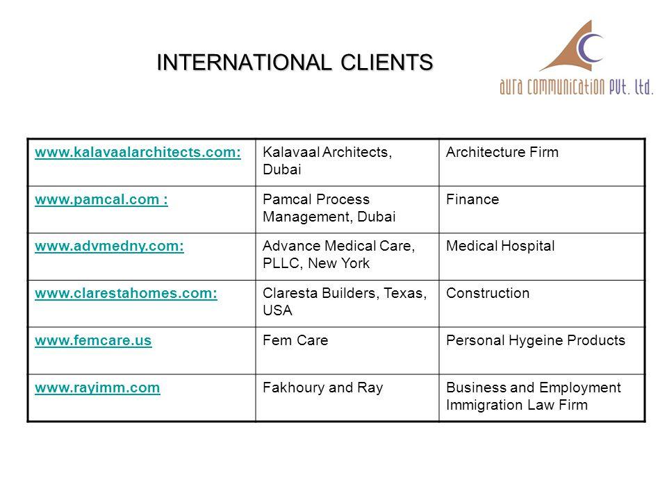 Some Websites Designed By Us