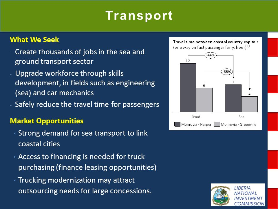 National Investment Commission Government of Liberia Transport What We Seek - Create thousands of jobs in the sea and ground transport sector - Upgrad