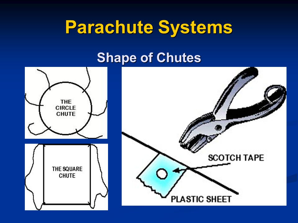 Parachute Systems Shape of Chutes